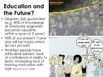 education and the future