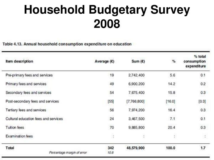 Household Budgetary Survey  2008