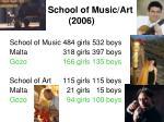school of music art 2006
