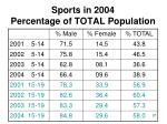 sports in 2004 percentage of total population