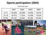 sports participation 2004 nso malta 2006