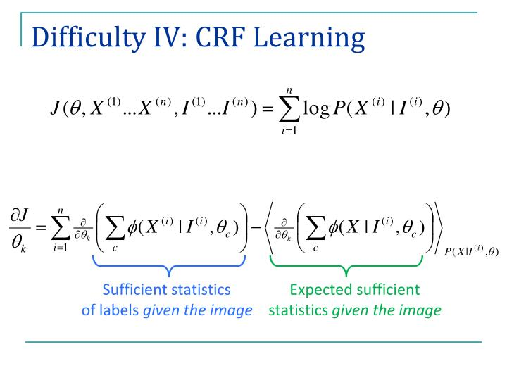 Difficulty IV: CRF Learning