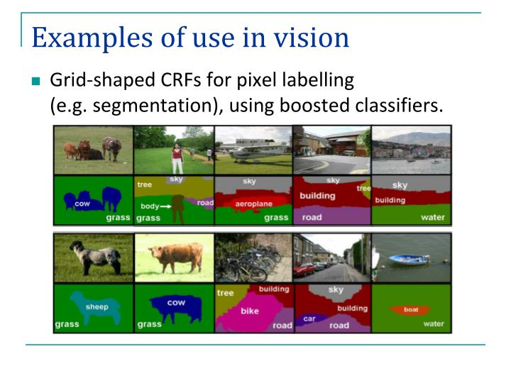 Examples of use in vision