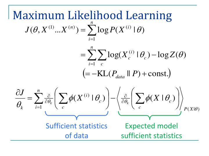 Maximum Likelihood Learning