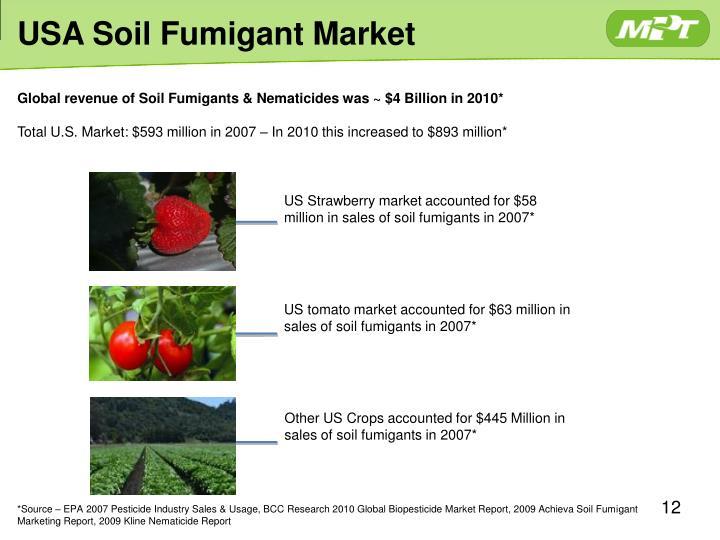USA Soil Fumigant Market