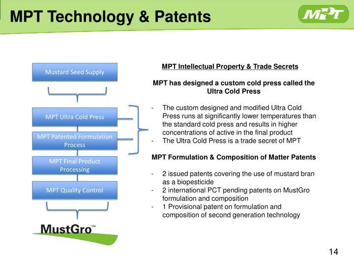 MPT Technology & Patents