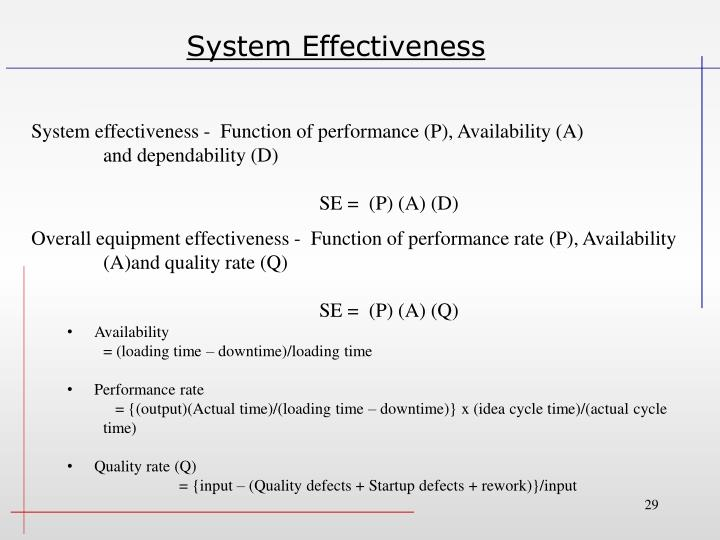 System Effectiveness