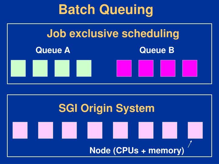 Batch Queuing