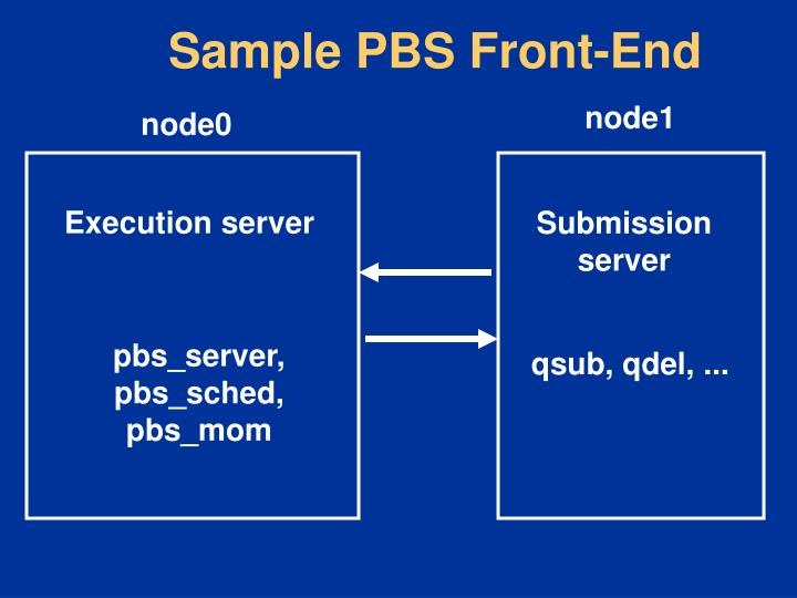 Sample PBS Front-End