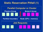 static reservation pitfall 1