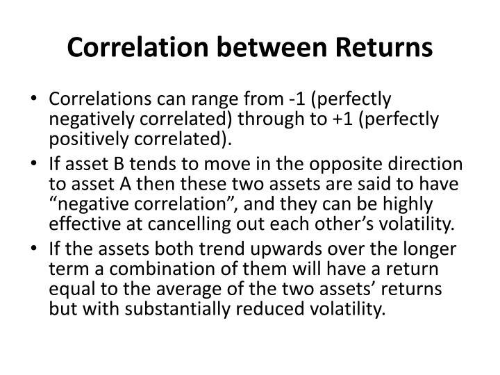 Correlation between Returns