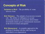 concepts of risk