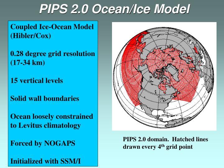PIPS 2.0 Ocean/Ice Model