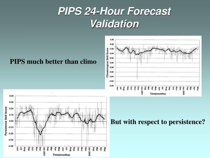 PIPS 24-Hour Forecast
