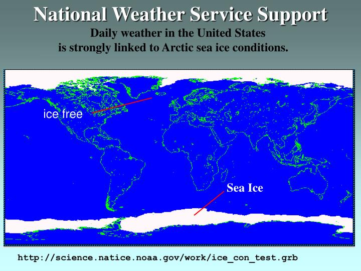 National Weather Service Support