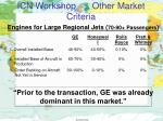icn workshop other market criteria