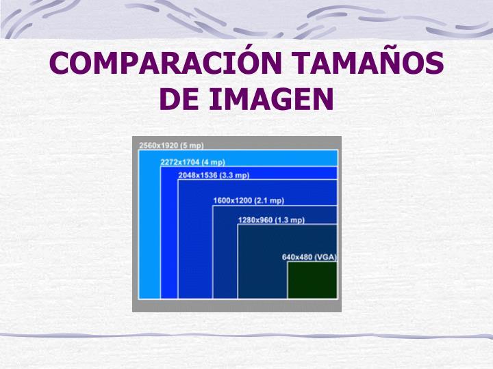 COMPARACIÓN TAMAÑOS DE IMAGEN