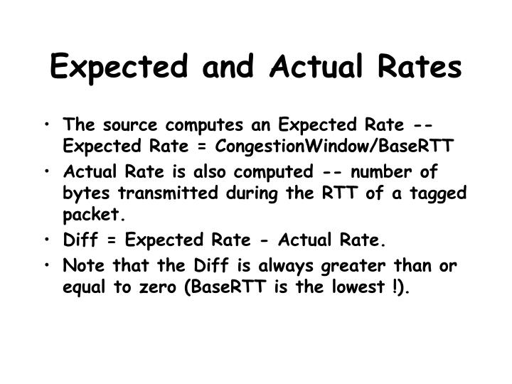 Expected and Actual Rates