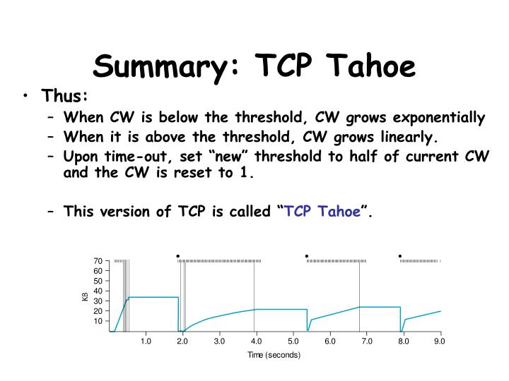 Summary: TCP Tahoe