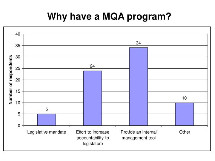 Why have a MQA program?