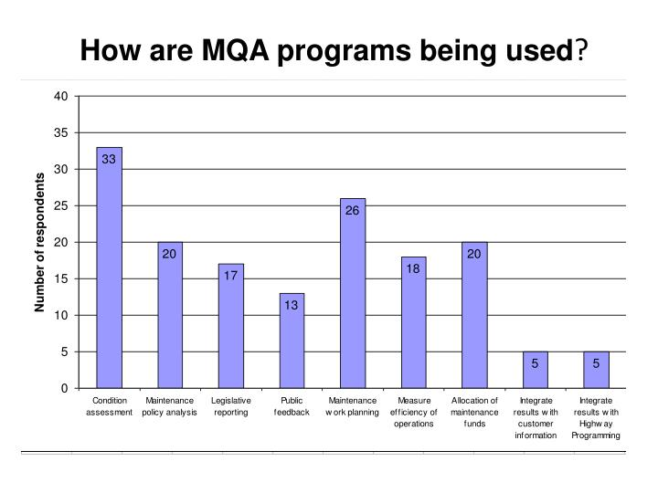 How are MQA programs being used