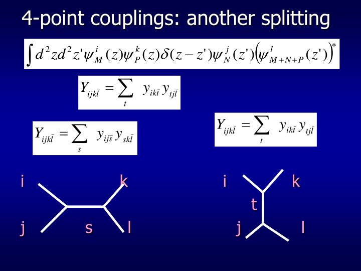 4-point couplings: another splitting