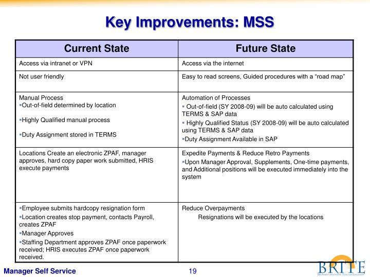 Key Improvements: MSS