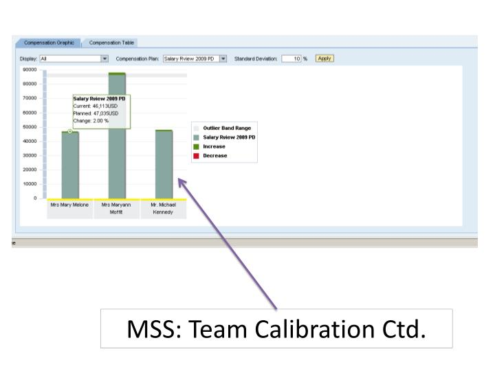 MSS: Team Calibration Ctd.