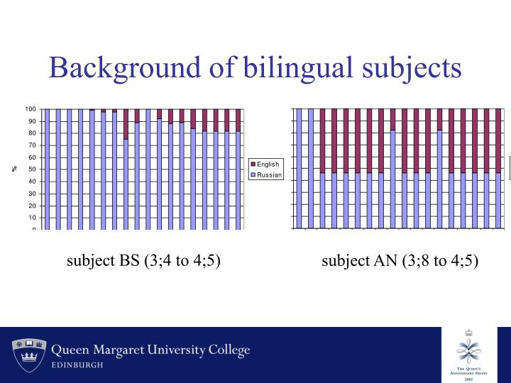 Background of bilingual subjects