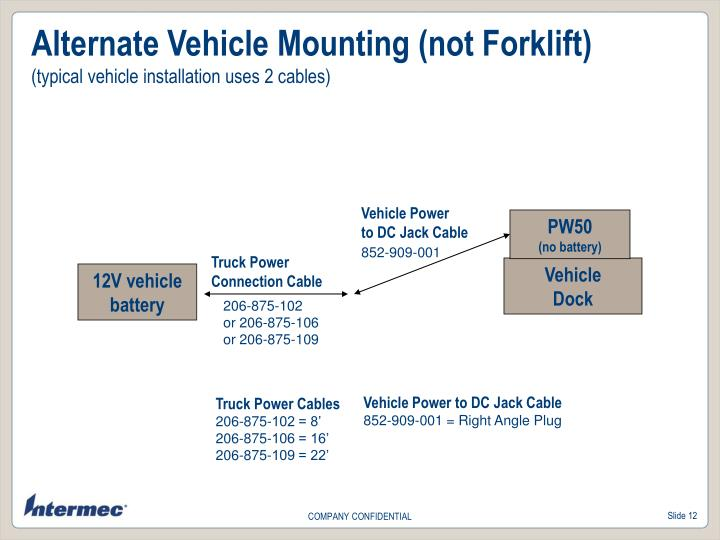 Alternate Vehicle Mounting (not Forklift)