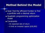 method behind the model