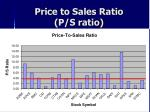 price to sales ratio p s ratio