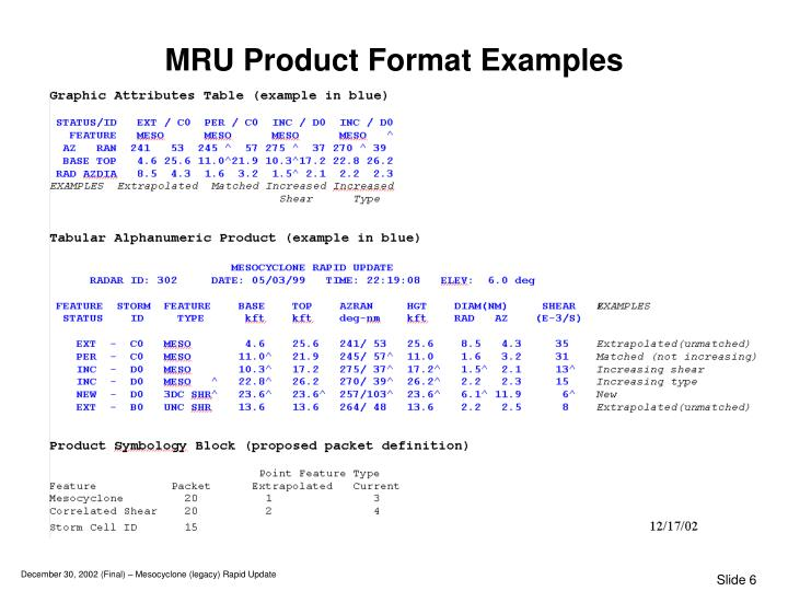 MRU Product Format Examples
