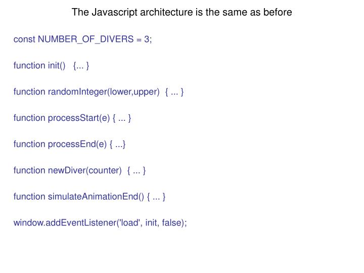 The Javascript architecture is the same as before