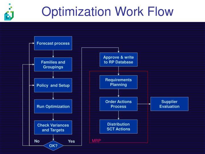 Optimization Work Flow