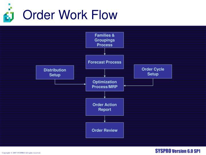 Order Work Flow