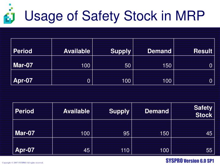 Usage of Safety Stock in MRP