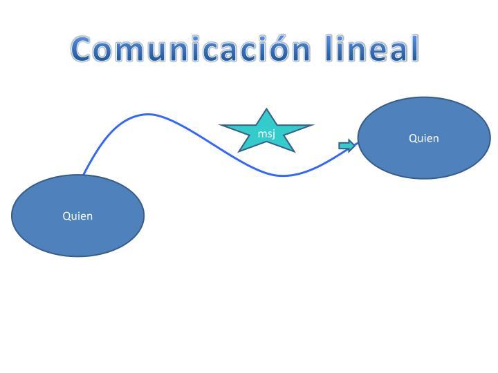 Comunicación lineal