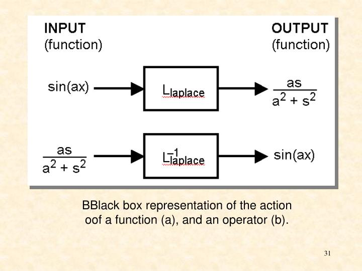 BBlack box representation of the action