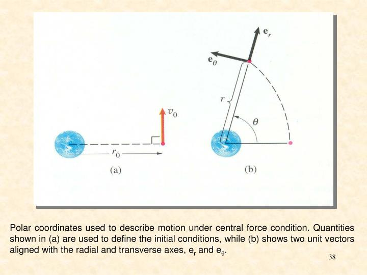 Polar coordinates used to describe motion under central force condition. Quantities shown in (a) are used to define the initial conditions, while (b) shows two unit vectors aligned with the radial and transverse axes, e
