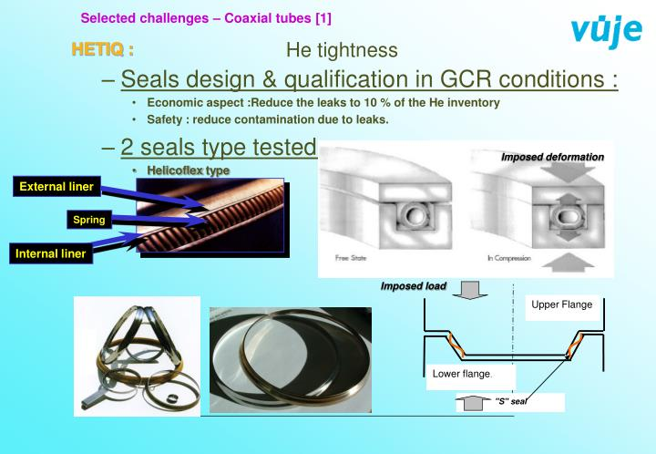 Selected challenges – Coaxial tubes