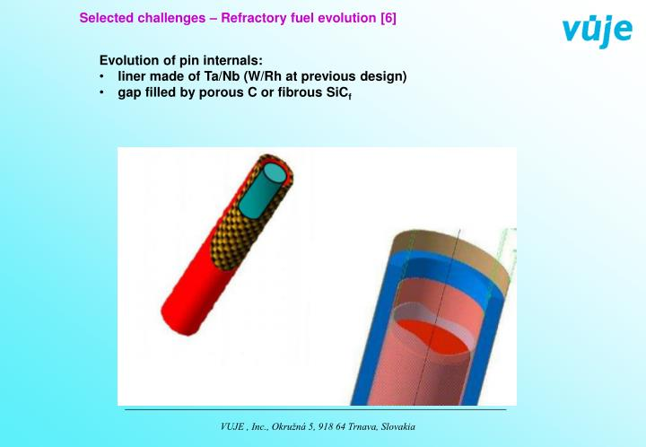 Selected challenges – Refractory fuel evolution