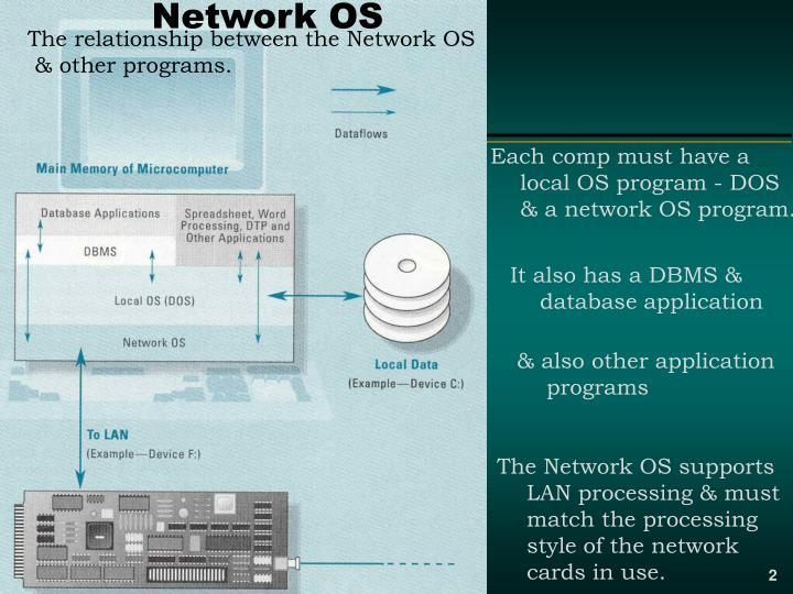 Network OS