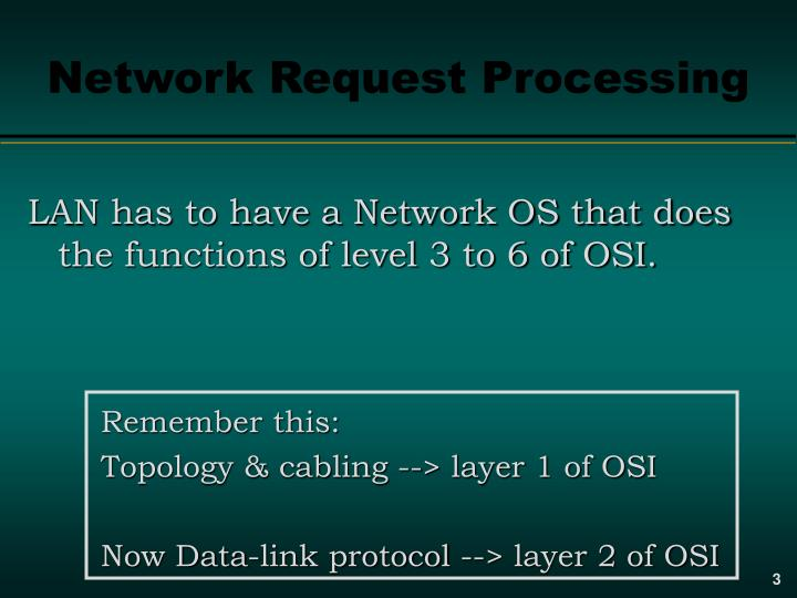 Network Request Processing