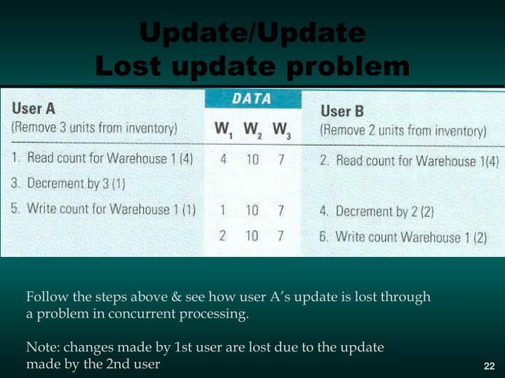 Update/Update