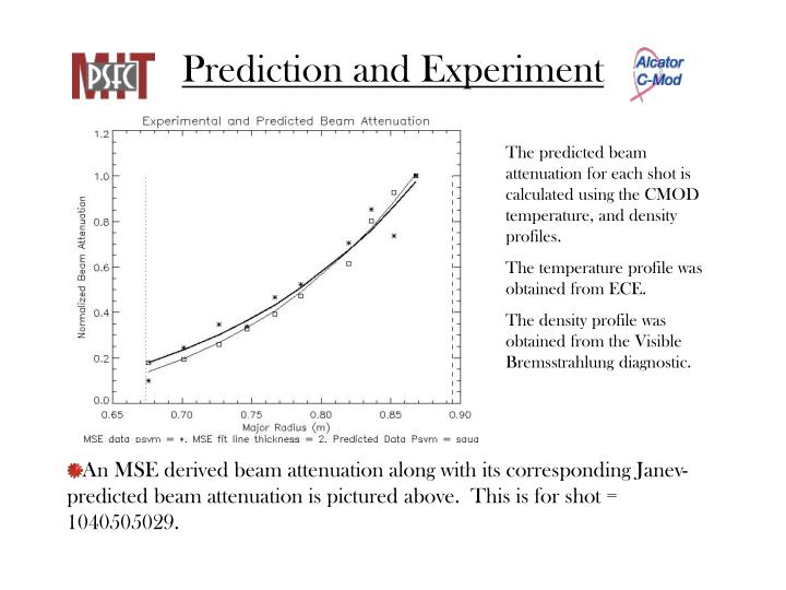 Prediction and Experiment