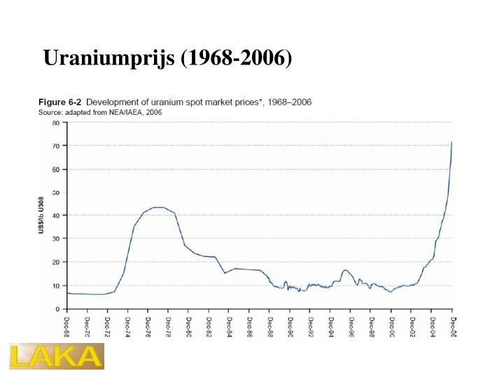 Uraniumprijs (1968-2006)