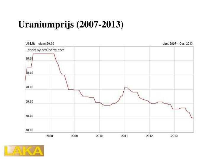 Uraniumprijs (2007-2013)