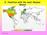 9 countries with the most nuclear waste1