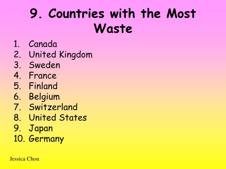 9. Countries with the Most Waste